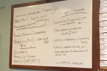 House Judiciary White Board of Marijuana Issues